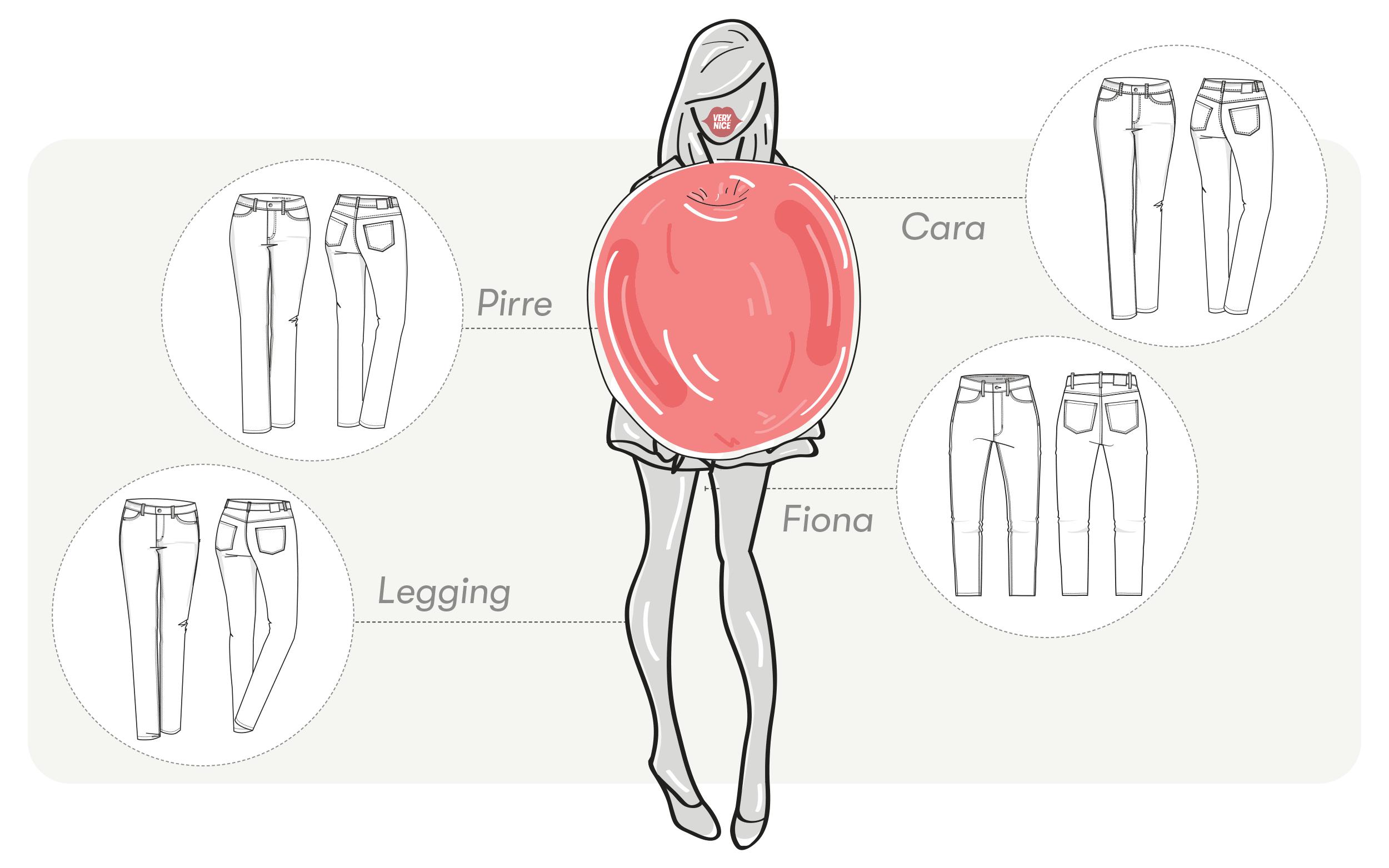Omena-vartalotyyppi