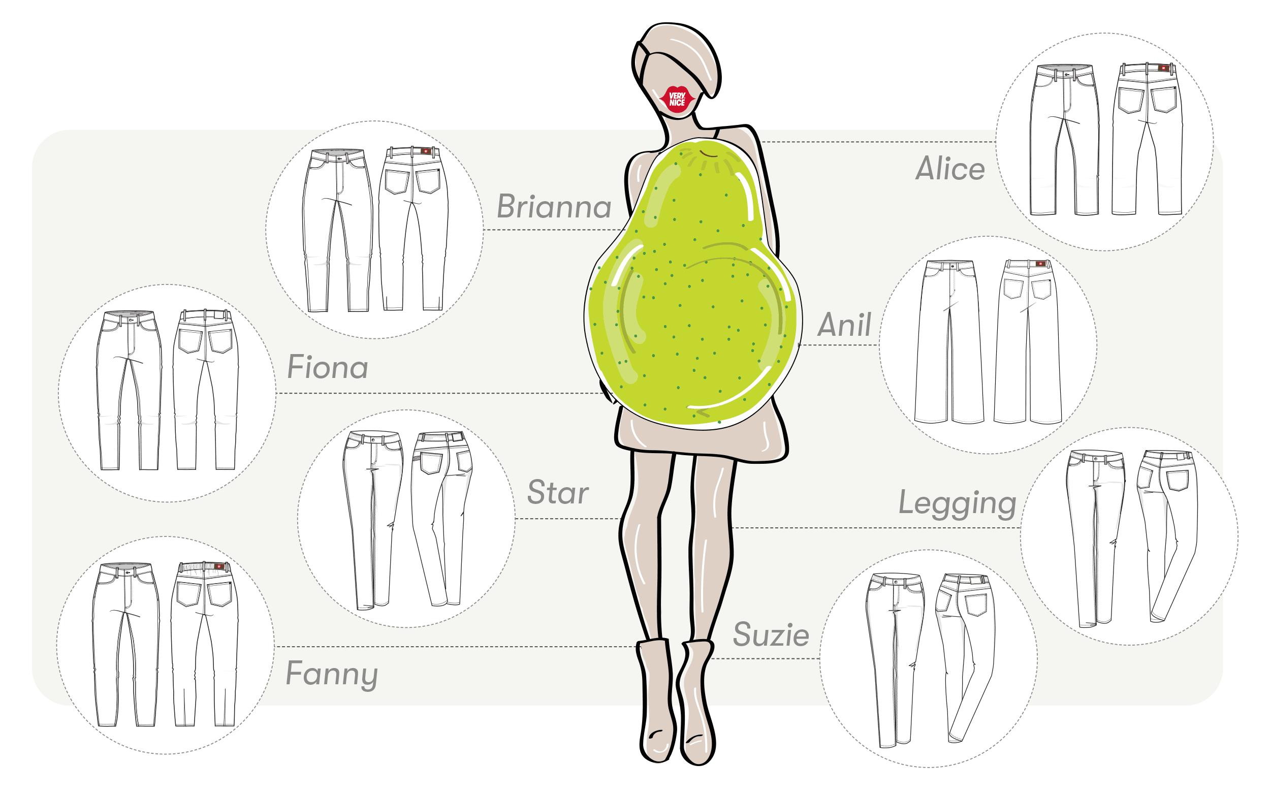 Päärynä-vartalotyyppi