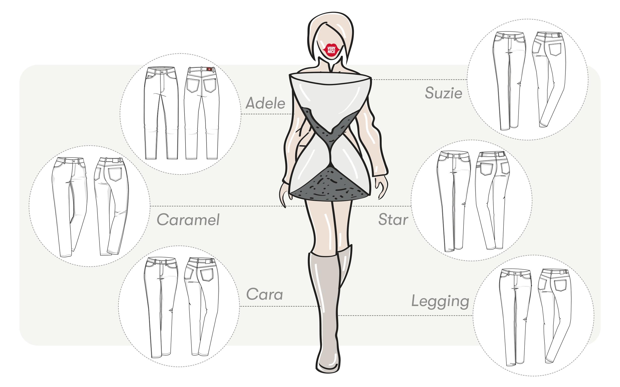 Tiimalasi-vartalotyyppi